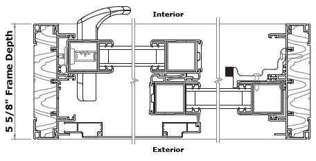 6500 Series Cross Section