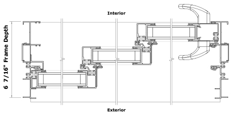 5000 Door Series Cross Section